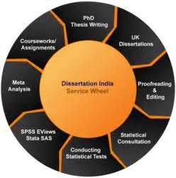 Doctoral Dissertation Help Bibliography